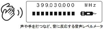 盗聴盗撮電波検知器  andea(アンデア)とは、安心な電波のエリアを確保するための室内用盗聴盗撮電波検知機 ラコントゥル