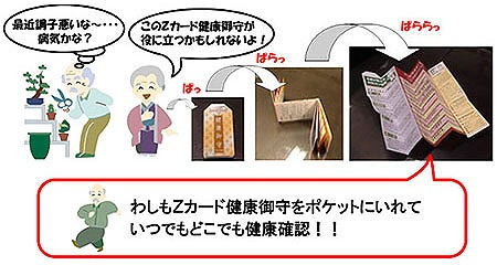 Zカード 折りたたんだカードサイズで持ち運び簡単!広げると多くの情報が満載できるZカードは劇的な広告効果 ラコントゥル